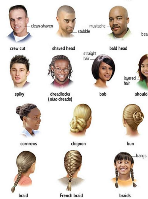English Vocabulary and Speaking about Hair Styles ~ Taw Win ...