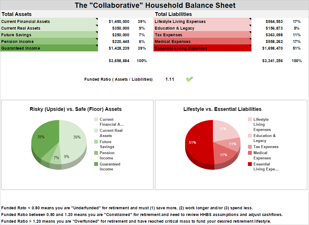 Household Balance Sheet (HHBS) Dashboard