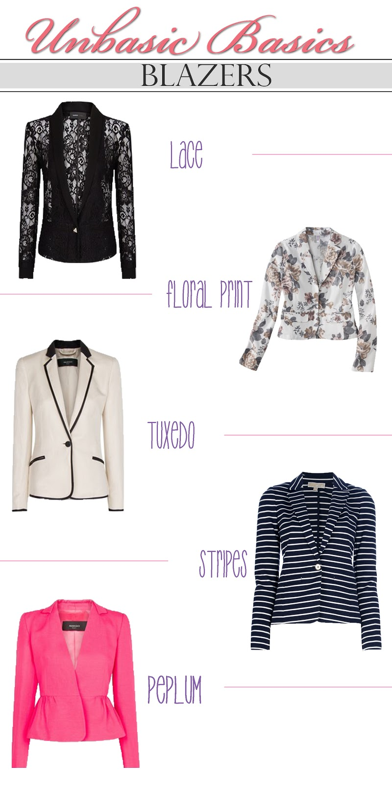 Basics: Blazers