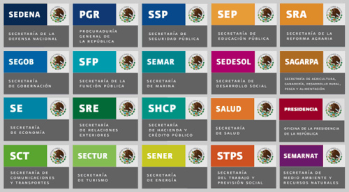 gobierno administracion estado: