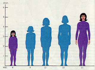 Pengertian pubertas dan masa pubertas laki-laki dan perempuan