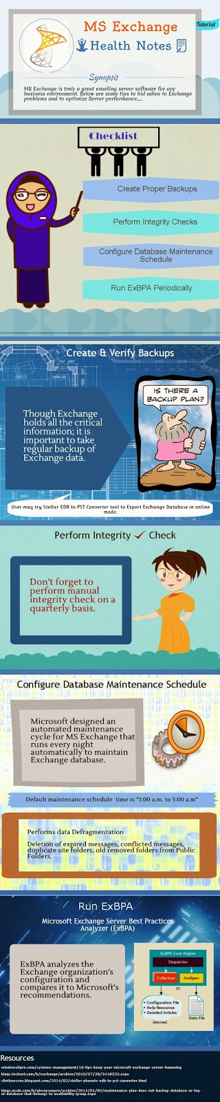 http://visual.ly/ms-exchange-health-notes-infographic