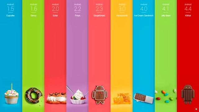 Google adds for Android 4.4 KitKat new experimental feature called Verified Boot