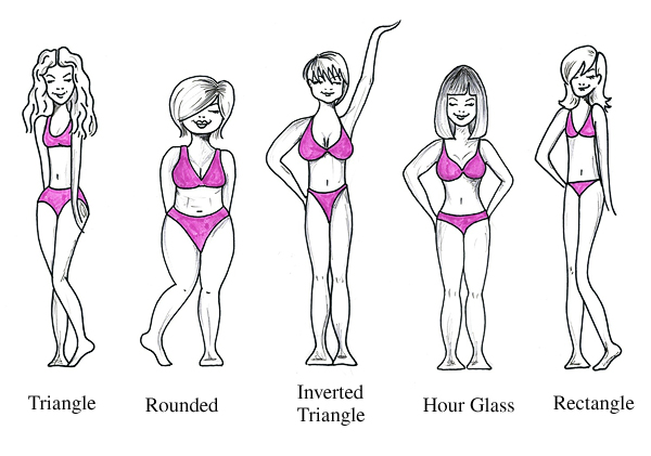 How to make perfect breast shapes