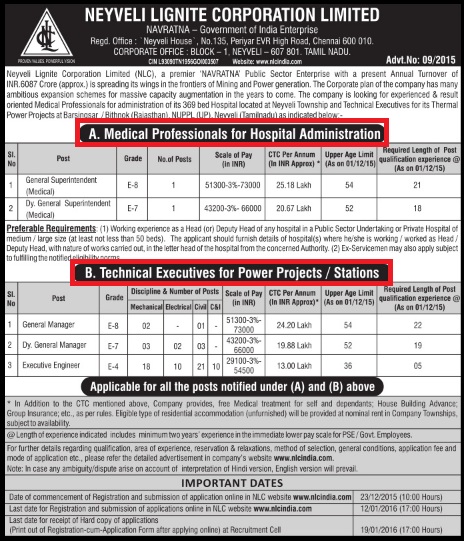 Neyveli Lignite Corporation (NLC) Latest Medical Professional & Technical Executive Job Opening Advertisement