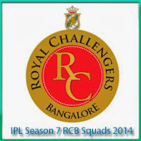 IPL 7 Royal Challengers Bangalore Team Profile and Schedule IPL 7 Point Table
