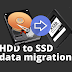 Best Free HDD / SSD Data Migration Software for Windows & Mac OS X