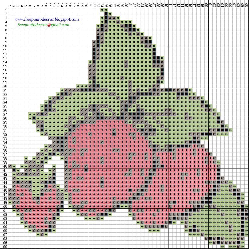 Dibujos punto de cruz gratis frutas - Videos de punto de cruz ...