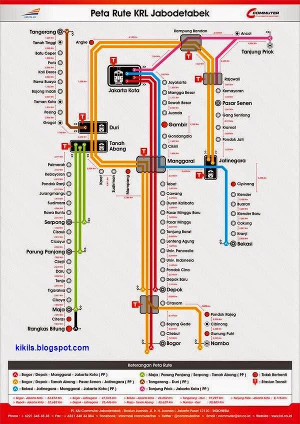 Peta Tarif Baru KRL Jabodetabek Commuter Line per 1 April 2015 berdasar Jarak per km