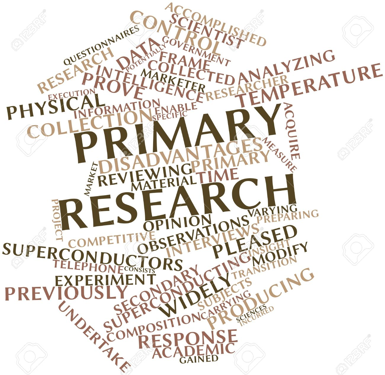 media primary secondary research Primary & secondary sources 1 primary not use wikipedia as either aprimary or secondary source in yourresearchuse wikipedia as a starting point foryour research and as a way to locateactual primary and secondary sources 19 wikipedia 20 social media - goldmine or landmine.