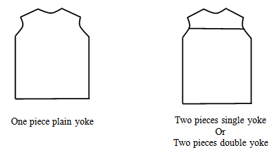 Yoke styles