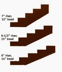 fine woodworking ideas stairway rised