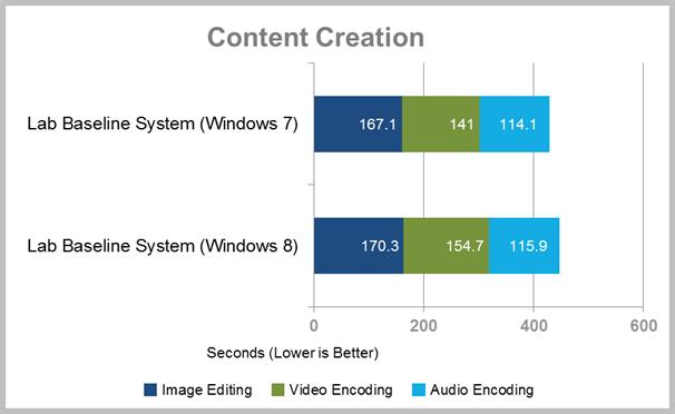 Creation Ct630 Driver Windows 8