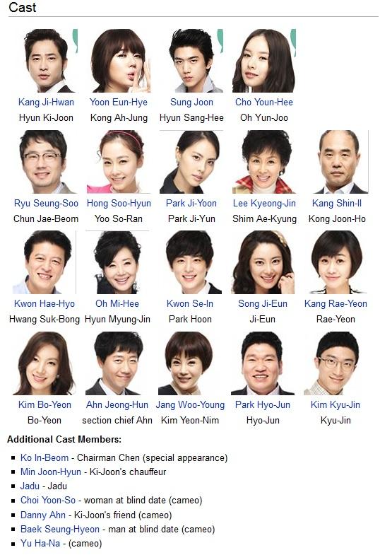 Profil Pemain Drama Korea Lie to Me - Sinopsis Lie to Me