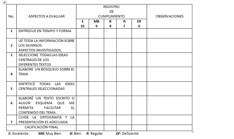 Material Didactico Lic.Educación SEPTIMO: Proyecto Integrador