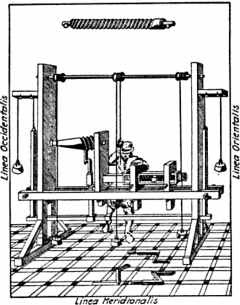 Henry Maudslay dan perkembangan mesin bubut | joyodrono mabung