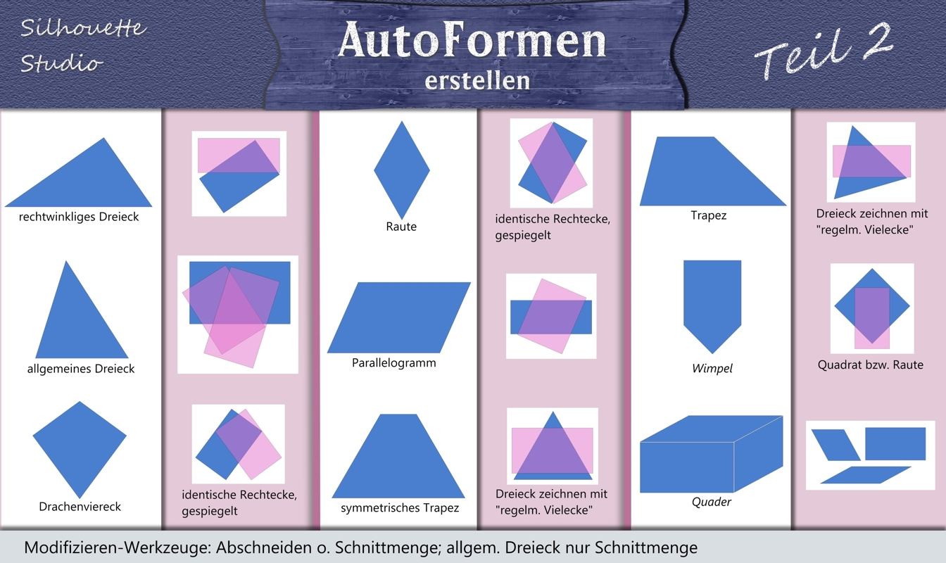 Papierpotpourri: Silhouette Studio: AutoFormen II