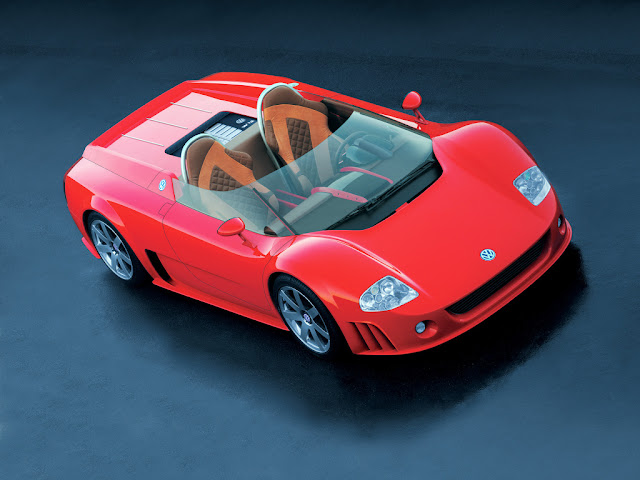 Fab Wheels Digest Fwd 2001 Volkswagen W12 Coup Concept