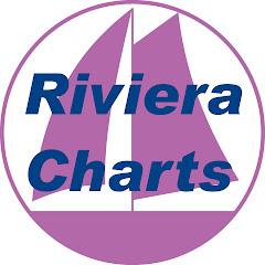 Riviera Charts