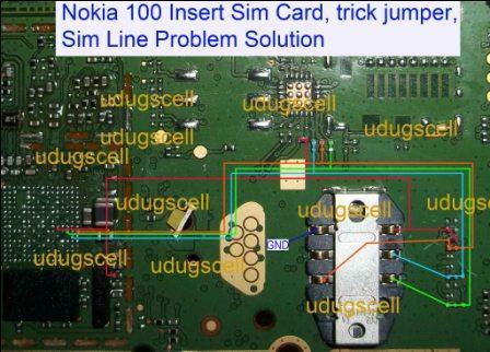 Nokia 100 Insert Sim Solution