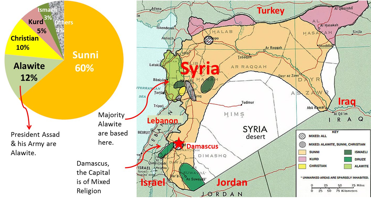religions of alawites shii and sunnis in syria The document attempts to redefine the core faith of the alawites, often regarded as a mysterious hybrid of shia islam it claims it is a branch of islam that is separate from both shia and sunni.