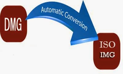 How To Convert .DMG to .ISO on Windows, Mac Or Any Other By MagicISO Maker Tool