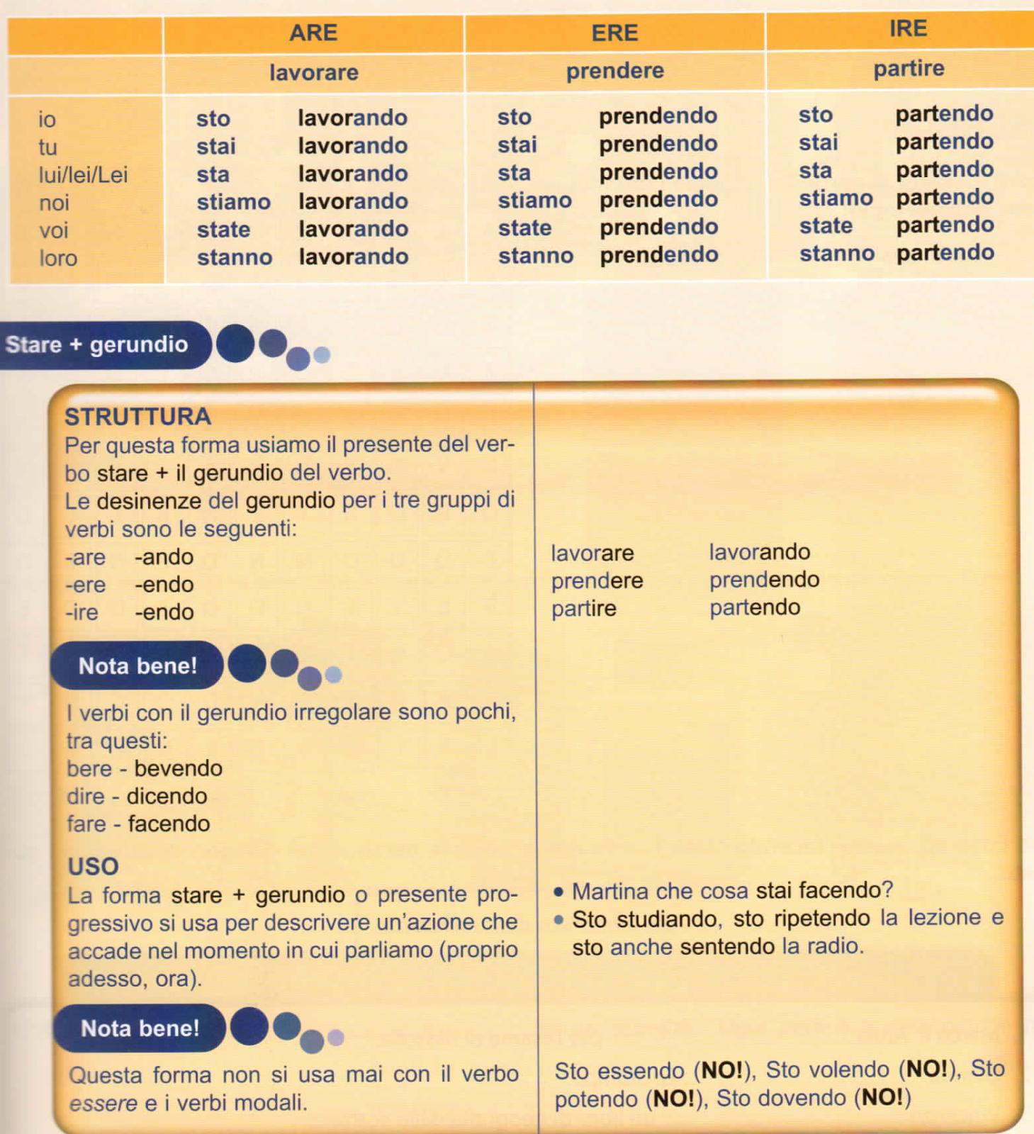 грамматика итальянского