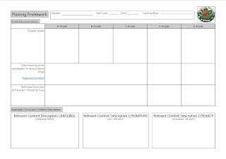 The australian curriculum hub classroom planning templates for Early years lesson plan template