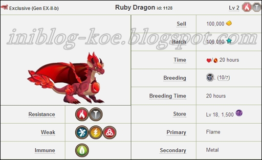 RUBY DRAGON = PURE DRAGON (25) + METAL(15)