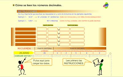 Cómo leer números decimales, Matemáticas, decimales