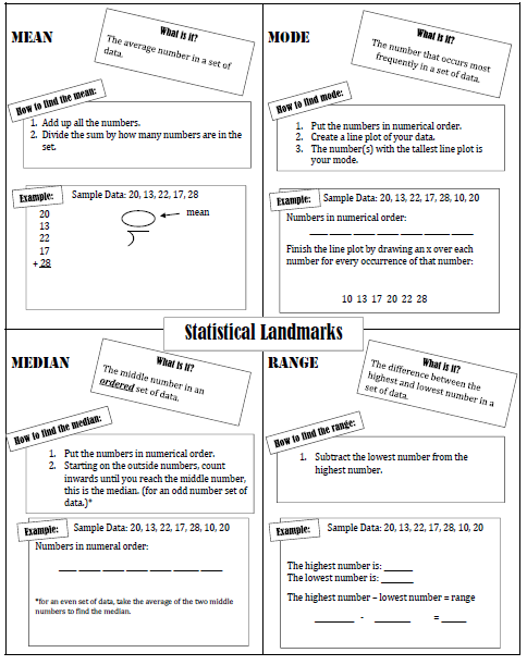 Mean, Mode, Median, & Range Notebooking Page