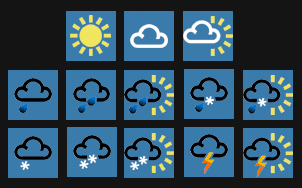 type of weather what do you think these symbols mean