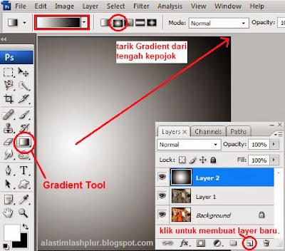 Cara Membuat Foto Jadul Dengan Photoshop