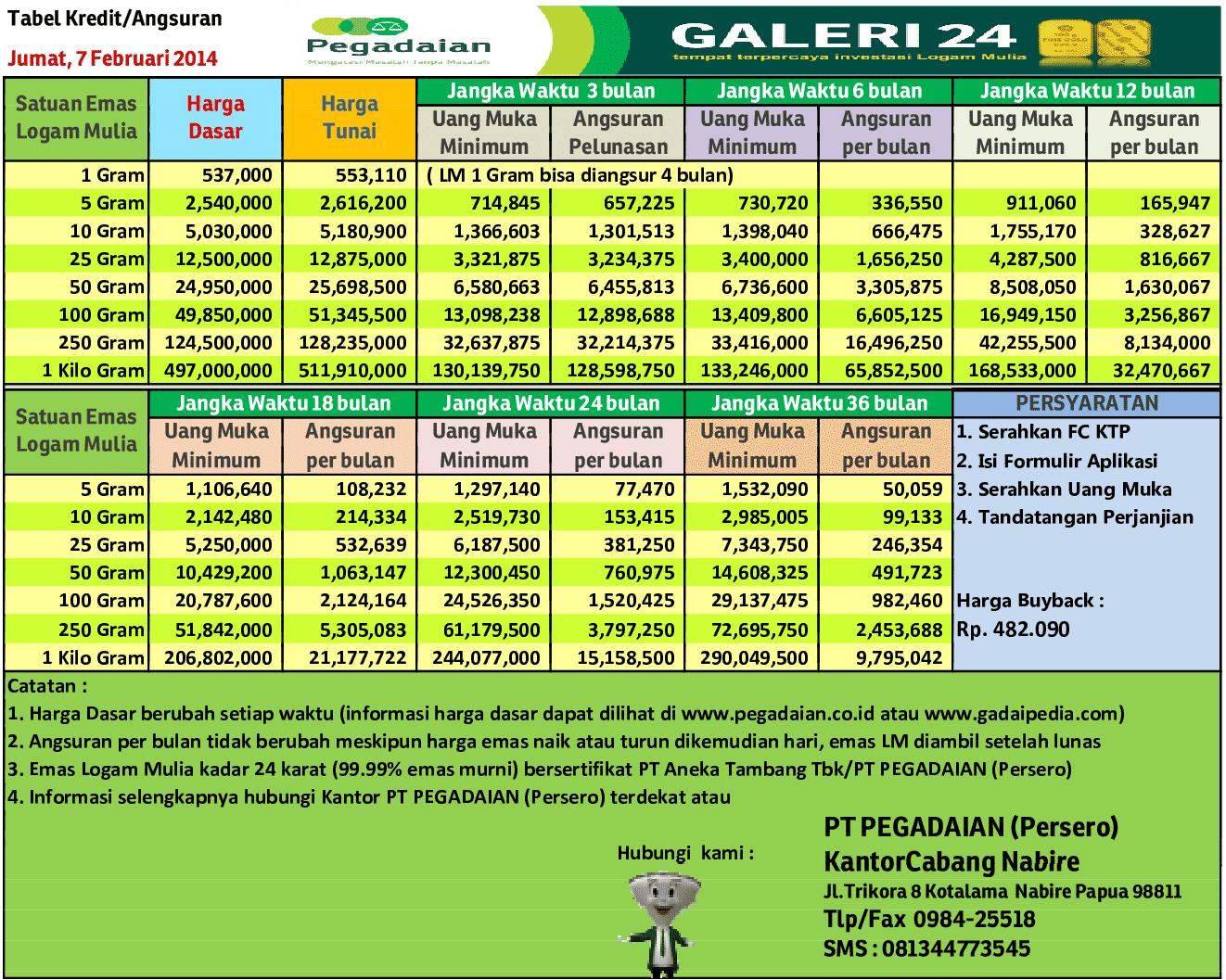 harga emas dan tabel kredit emas pegadaian 7 februari 2014