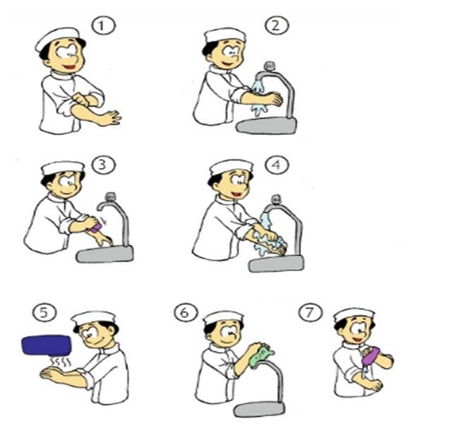 Dulce capricho normas de higiene del personal for Manual de procedimientos de cocina en un restaurante