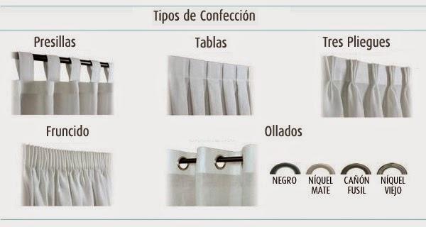 C tedra de materiales y t cnicas ii - Tipos de cortinas ...