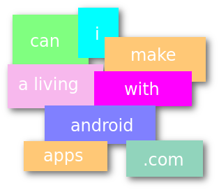 Can I Make a Living with Android Apps?