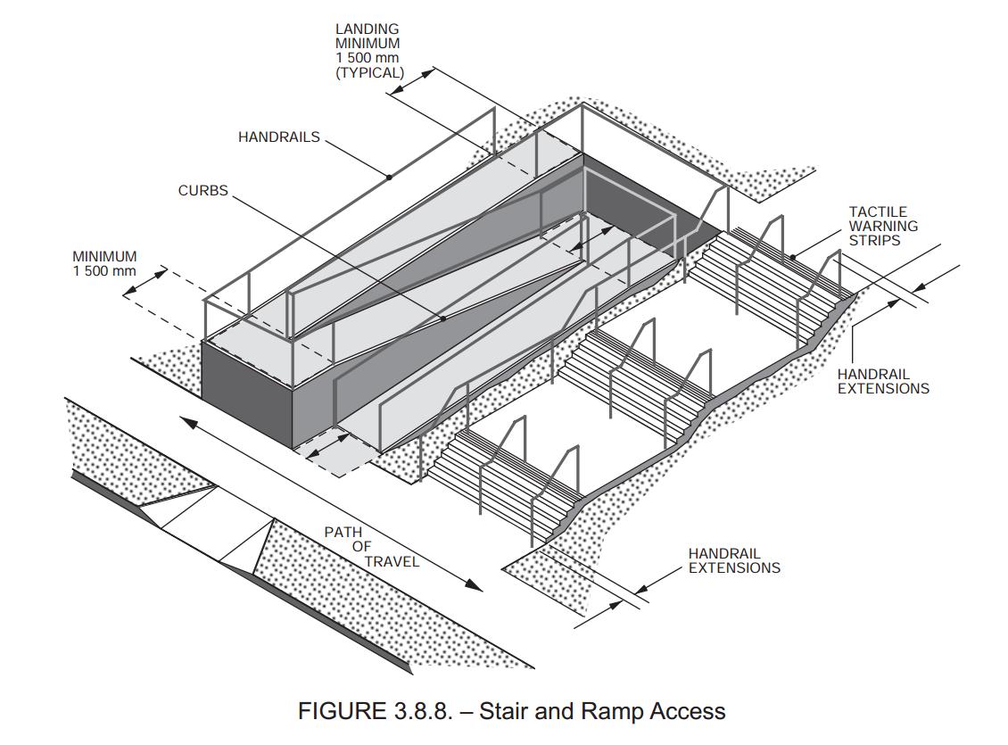 Accesibilidad en la web un libro sobre la accesibilidad for Sillas para escaleras minusvalidos