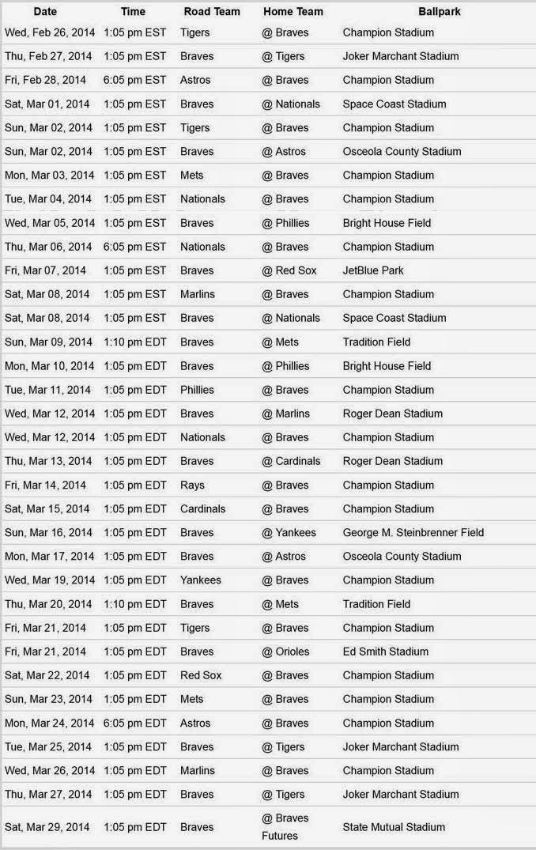 Spring Training Schedule 2014