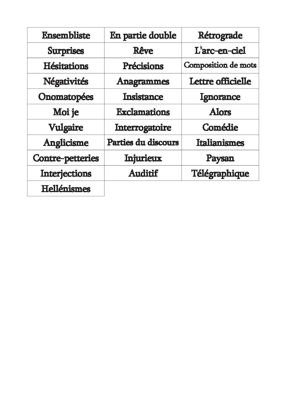 Nova Fle Autour De Exercices De Style De Raymond Queneau
