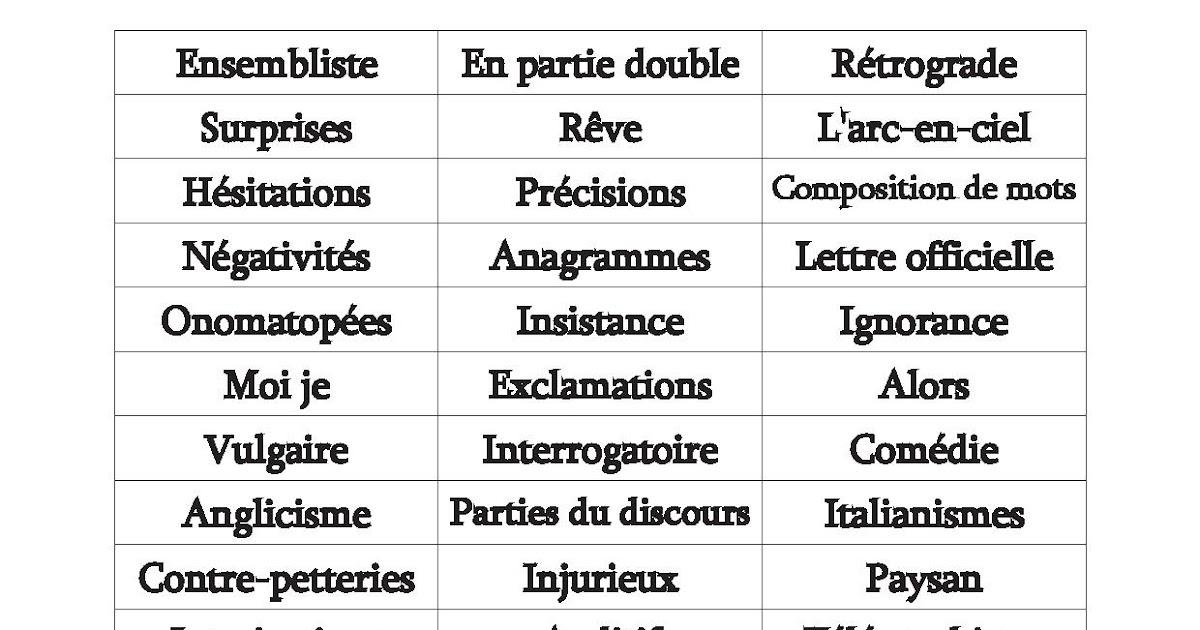 Autour de exercices de style de Raymond Queneau