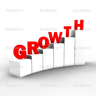 Gambaran dari growth stock