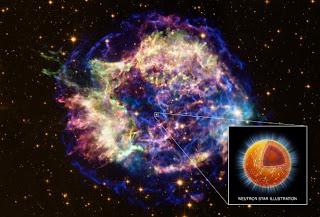 Cassiopeia A y estrella de nuestrones con superfluído
