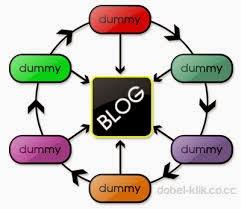 Membangun Backlink Blog Dummy Dengan Berbagai Macam Platform Blog