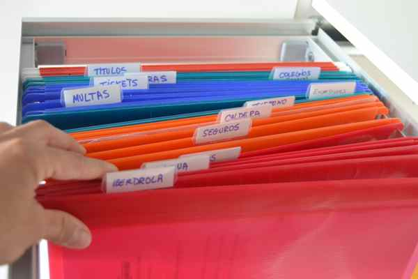 Oro y menta orden en casa como organizar los papeles de casa - Ideas para organizar papeles en casa ...