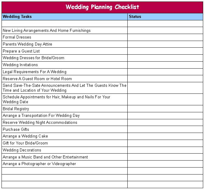 Stunning Wedding Reception Planning Checklist Pictures  Styles