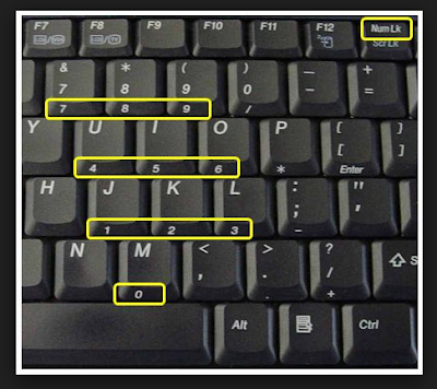 Cara Disable Numlock Pada Keyboard Laptop Semua Merk