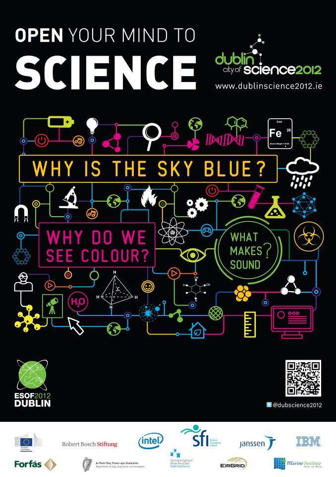 the importance of science in our daily life