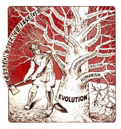 evoluzionismo inattendibile