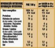 informacion nutricional special k cereales desayuno adelgazar azucarados